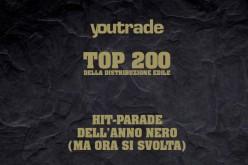 Top 200 della distribuzione edile italiana: bilanci 2012