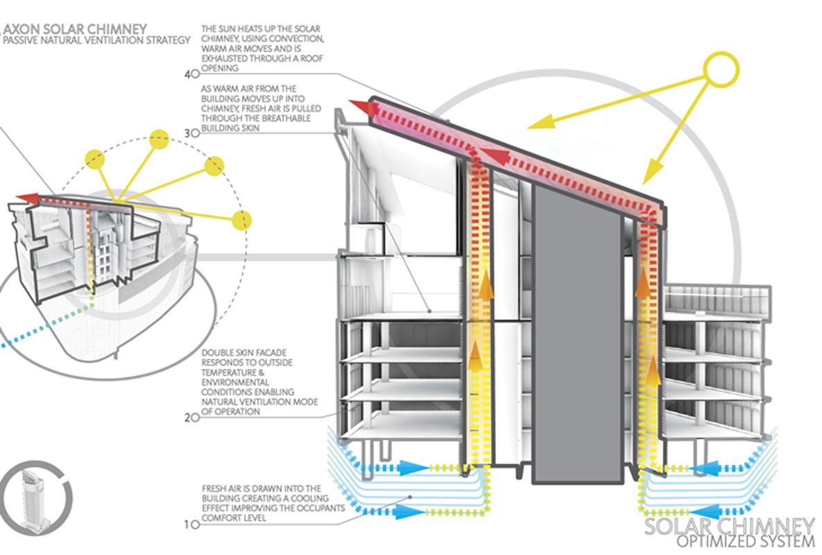 Negli Usa L Edificio Leed Platinum Va In Banca Pagina 2