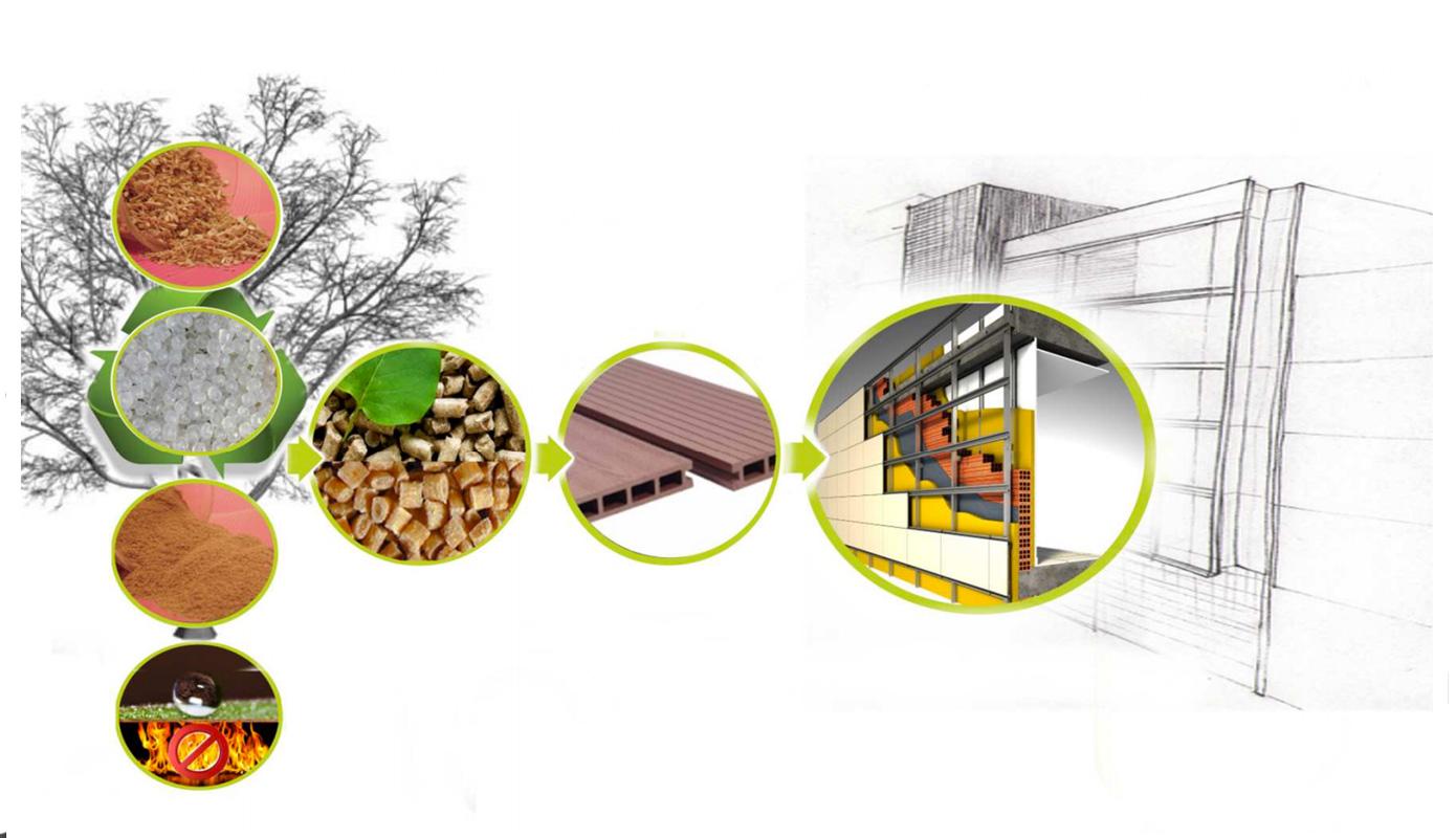 I materiali grezzi dei legni compositi usati per costruire una facciata ventilata