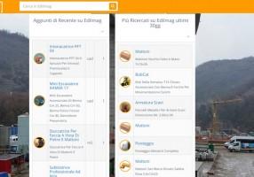 EdilMag.it, una piattaforma per la piccola edilizia