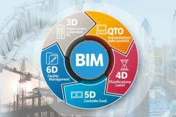 Architetti e Bim, partnership strategica Grahphisoft Italia-Str