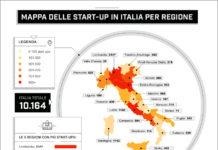 La mappa delle start-up