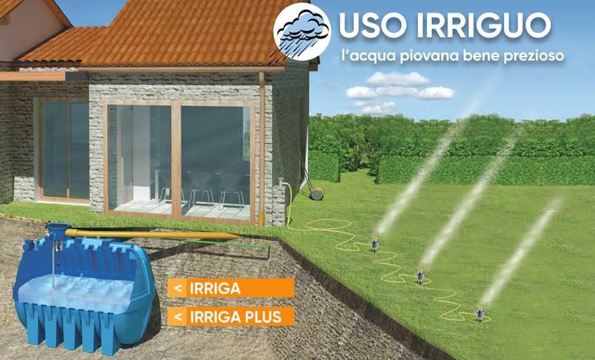 Il sistema Irriga