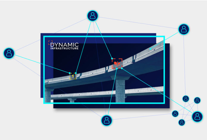 Il software di Dynamic Infrastructure