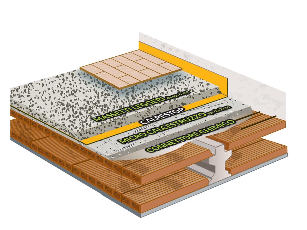 Micro-calcestruzzo-leca-CentroStorico