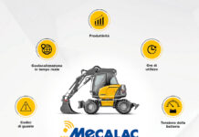 MyMecalac-Connected-Services
